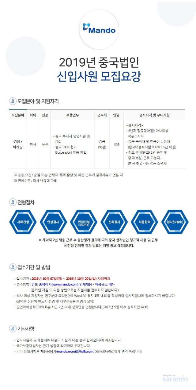 (주)만도 모집요강_중국법인(Sus. 해외영업).jpg
